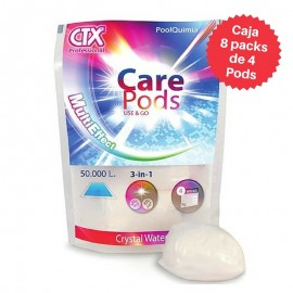Care Pods CTX