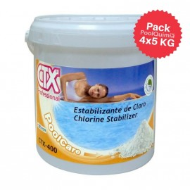 CTX-400 ClorProtect