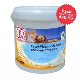 Estabilizante de cloro para piscinas